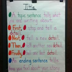 Personal Narrative using transition words poster