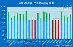 [EUROPE] [EP.0] 5 เรื่องน่ารู้เกี่ยวกับ SCHENGEN VISA (วีซ่าท่องเที่ยว) - Pantip