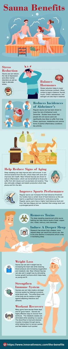 Sauna Health Benefits, My Search History, Sauna Kits, Alzheimer's And Dementia, Best Self, Improve Yourself, Fitness Motivation, Health Infographics, Fit Motivation