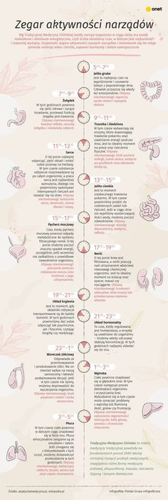 Good Habits, Reflexology, Ayurveda, Positive Thoughts, Fun Facts, Herbalism, Psychology, Health Care, Life Hacks