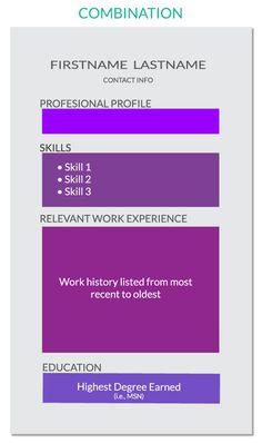 Cover Letter Hospital Nurse  Creative Resume Design Templates