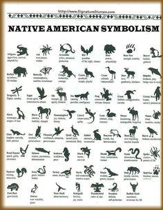 Native American Simple Spirit Animals | Native American Animal Symbols