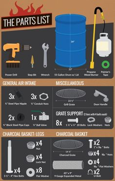 The materials list for you Ugly Drum Smoker