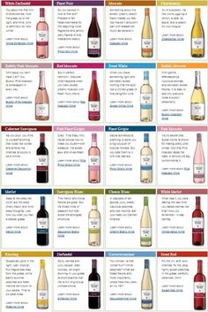 Wine Chart - good to know because I know next to nothing about wine