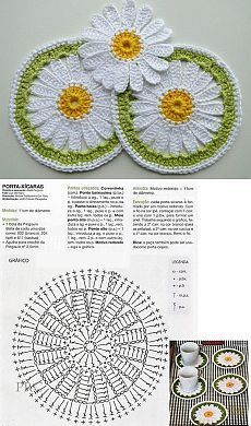 Crochet pansy flower by auntie cosmos salvabrani Crochet Leaves, Crochet Circles, Crochet Flower Patterns, Crochet Mandala, Crochet Stitches Patterns, Crochet Doilies, Knitting Patterns, Crochet Flowers, Crochet Coaster Pattern