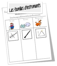Les familles d'instruments French Teaching Resources, Teaching French, Instrument Percussion, Core French, Music School, Montessori Activities, Teaching Music, Music Lessons, Music Education