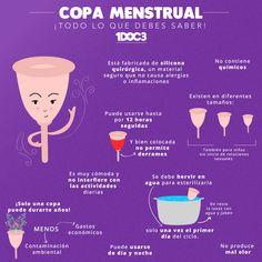 Menstrual Cup, Menstrual Cycle, Medical Laboratory Science, Lady Parts, Vlog, Vagina, Midwifery, Tips Belleza, Girl Power