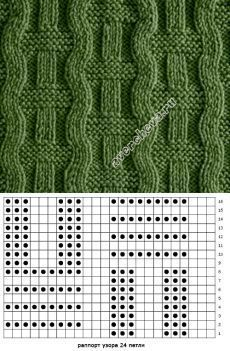 Free Knitting Pattern for Ear Savers for Masks & Great Stashbuster Knitting Charts, Lace Knitting, Knitting Socks, Knitting Stitches, Crochet Stitches Patterns, Stitch Patterns, Knitting Patterns, How To Start Knitting, Crochet Cross
