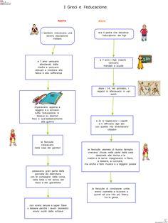 Mappe Per La Scuola La Civiltà Dei Greci 2 Atene E Sparta