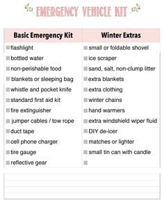 car essentials How to prepare an emergency kit for your care and prepare your car for winter driving. Free printable checklist included for car or family binder. Homestead Survival, Survival Tips, Survival Quotes, Survival Skills, Car Survival Kits, Wilderness Survival, Aston Martin Vanquish, Maserati Ghibli, Bmw I8