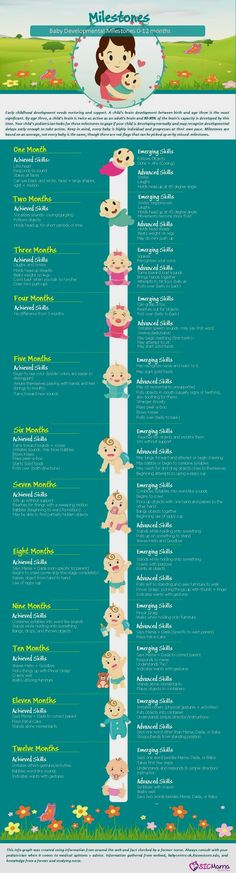 Developmental milestones of your baby: months Baby Milestones- Growth + Development Free keepsake + tracker inside. - Baby Development Tips One Month Baby, Babies First Year, Baby Time, 1st Year, Baby Massage, 1 Monat Baby, Baby Growth, Shower Bebe, Baby Care Tips
