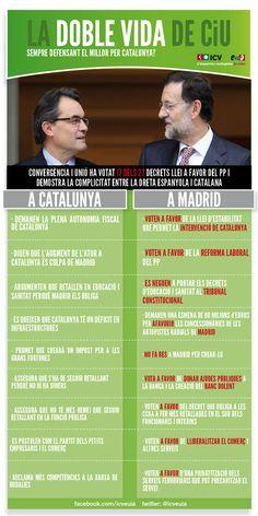 La doble vida de CiU (02/10/2012)