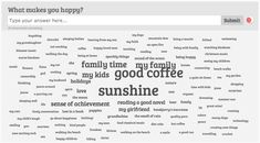 AnswerGarden - Plant a Question, Grow Answers! Generate a live word cloud with your audience. What Makes You Happy, Are You Happy, Word Map, Teacher Evaluation, Teaching Methods, Diy Garden Projects, Project Based Learning, Teaching Reading, Teacher Resources