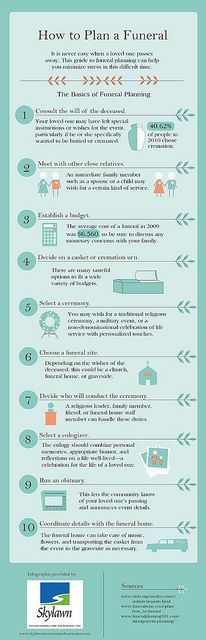 How to Plan a Funeral Infographic (just in case I may need this. Funeral Planning Checklist, Financial Planning, Financial Tips, Planners, When Someone Dies, Emergency Binder, Finance, Losing A Loved One, After Life