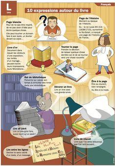10 expressions autour du livre