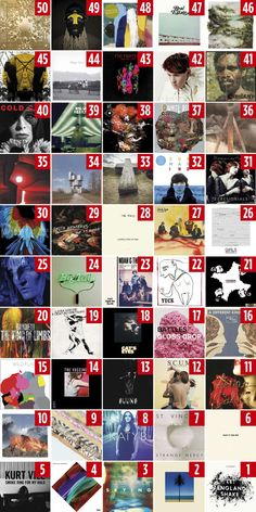 Thrones fans have noticed that the Seven – aka the New Gods – correlate with the seven men on a suicide mission. Nme Magazine, Album Of The Year, New Gods, Best Albums, The Seven, Album Covers, 50th, Indie, Videos