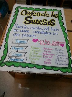 secuencia sucesos for ged students - Dual Language Classroom, Bilingual Classroom, Bilingual Education, 3rd Grade Writing, Kindergarten Writing, Teaching Reading, Spanish Teaching Resources, Spanish Lessons, French Lessons
