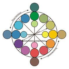 CHARISMA-BLOG.RU | Сочетания цветов | http://charisma-blog.ru контрастные цвета