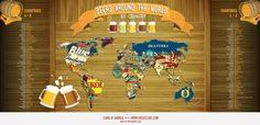 The World Map ( By Beer )