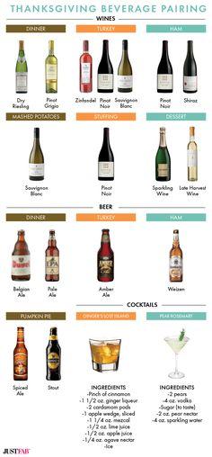 Beverage Pairings