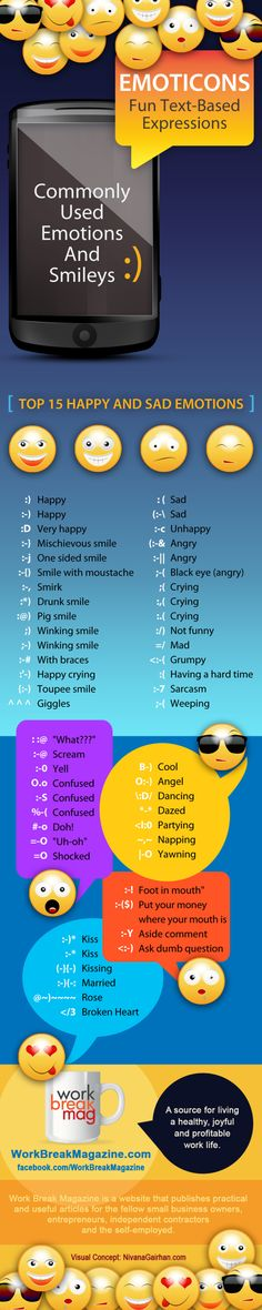 Emoticones Emoticons #infografia #infographic #internet