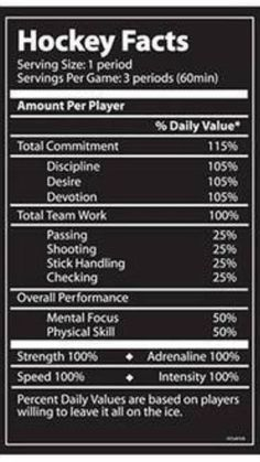 "The only thing missing from this hockey nutrition facts label is how well ""fortified"" each game is.  After all, where would hockey be without our ""Men of Iron""?"