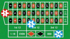 Besuchen Sie diese Website http://www.casinotrick.net/roulettestrategie.htm für weitere Informationen über Roulette Strategie.Auf der Suche nach einer funktionierenden Roulette Strategie, habe ich mich gestern im Casino Club angemeldet, und via Neteller 100Euro eingezahlt. Nach der Buchung des Betrages auf meinem Kasinokonto, habe ich mich ausgeloggt und die Patch Reg Datei nach Vorschrift installiert.