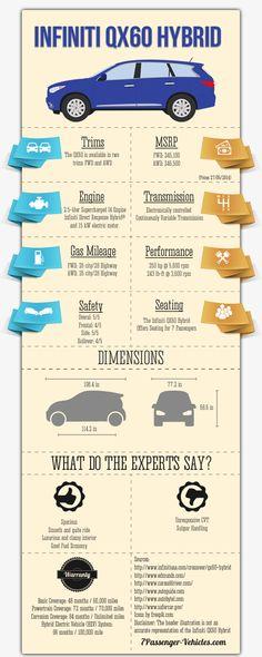 #Infiniti #QX60 #Hybrid #Infographic