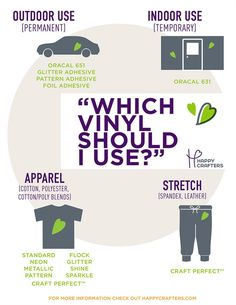 Learn which vinyl you should use on shirts, cars, windows, mugs, tumblers, bathing suits, and more!