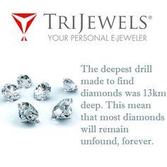 Diamond Facts.