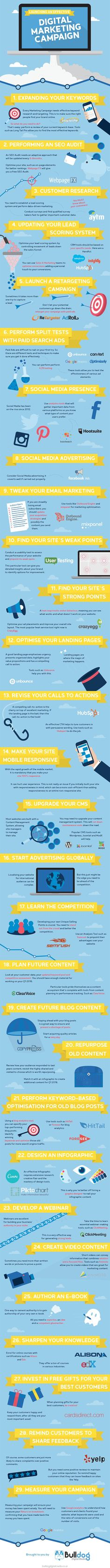 [Infographic] Dominate 2017 With This Done For You Digital Marketing Guide (scheduled via http://www.tailwindapp.com?utm_source=pinterest&utm_medium=twpin&utm_content=post130640863&utm_campaign=scheduler_attribution)