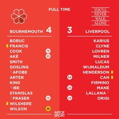 Liverpool! What the hell happened!! #LFC #Liverpool #YNWA #afcb #bournemouth