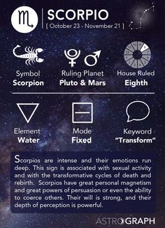 Scorpio Zodiac Sign - Learning Astrology - AstroGraph Astrology Software