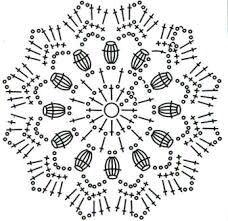 Схема цветка.