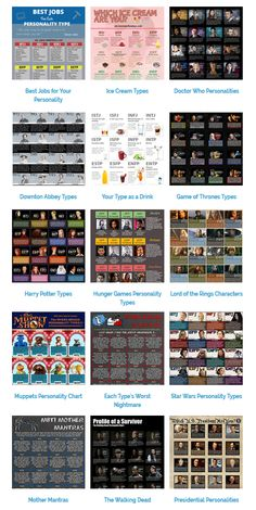 52 best personality type charts images mbti charts myers briggs