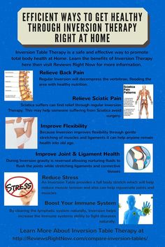 This infographic shows the benefits of regular Inversion Table Therapy Health Tips, Health And Wellness, Health And Beauty, Health Fitness, Healthy Spine, Get Healthy, Shoulder Workout, Shoulder Exercises, Decompression Therapy