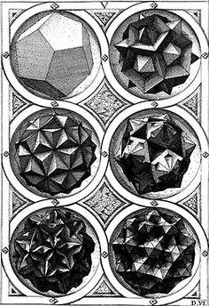 Johannes Kepler, Les solides de Kepler, 1619