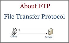 FTP Stand for File Transfer Protocol, FTP protocol used to transfer files between Client PC and Server PC over secure Network. Also used to upload files on