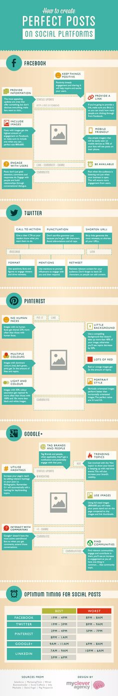 How You Can Create the 'Perfect' Social Media Post #socialmedia #facebook #infographic | Propel Marketing
