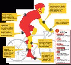 Ciclismo incorreto pode afetar saúde em especial nos homens - JCNET