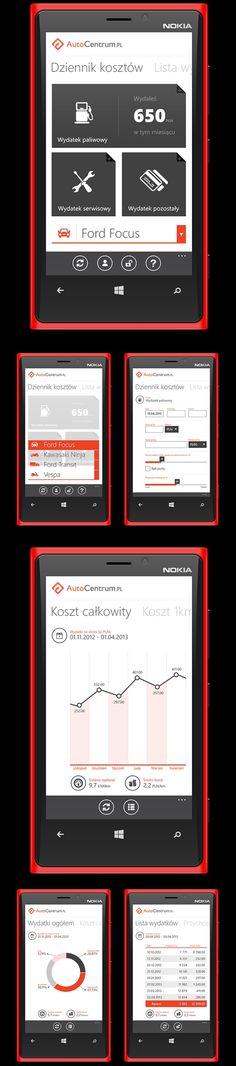 Licznik kosztow Autocentrumpl / mobile design inspiration from Nokia