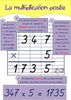Un clic sur chaque image pour télécharger les affiches : CALCULS AVEC LES NOMBRES ENTIERS : L'addition et la soustraction : La multiplication : La division : CALCULS AVEC LES NOMBRES DÉCIMAUX… Math For Kids, Fun Math, Learning Process, Fun Learning, Multiplication Posée, Origami And Math, Numbers Preschool, Play To Learn, School Hacks