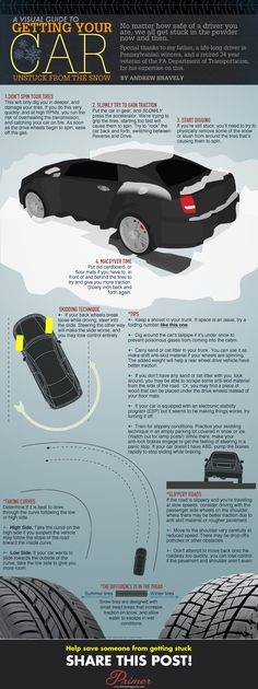 Driving Safety, Driving Tips, Driving Basics, Car Safety Tips, Car Care Tips, Winter Car, Car Hacks, New Trucks, Car Cleaning