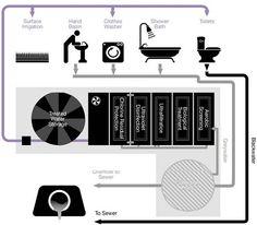 26 Best Blog Posts Images In 2013 Bathroom Fixtures