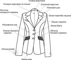 Как сшить женский костюм