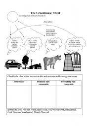 English worksheet: Greenhouse effect