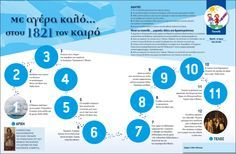 Snap 2013-03-11 at 23.27.06 Greek History, Craft Patterns, Education, School, 25 March, Crafts, Wordpress, Pdf, Manualidades