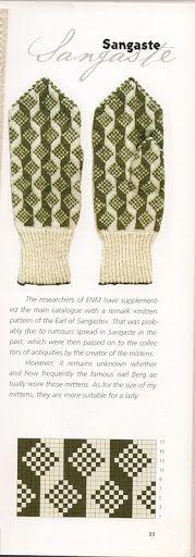 "Photo from album ""Варежки ))) схемы"" on Yandex. Knitting Charts, Knitting Stitches, Knitting Yarn, Hand Knitting, Knitting Patterns, Knitted Mittens Pattern, Crochet Mittens, Knit Crochet, Knit Stranded"