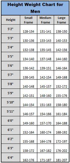 Photographic Height\/Weight Chart - 5u0027 5 - height weight chart