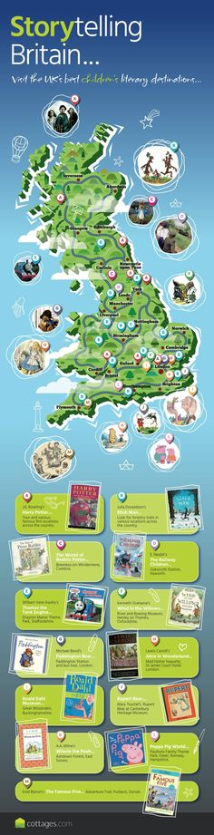 Discover The Beauty Of Story Telling Britain, with a guide to where in the UK to find wonderful fictional characters. Days Out With Kids, Family Days Out, Map Of Britain, Great Britain, Travel With Kids, Family Travel, Every Flavor Beans, Best Double Stroller, Book Day Costumes